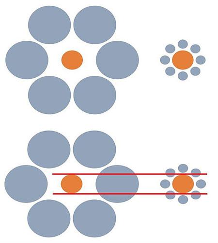 عکس خطای دید چشم بسیار جالب2 irnab.ir  عکس خطای دید چشم