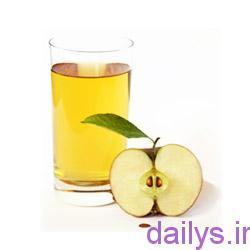 khavas absib irnab ir خواص آب سیب