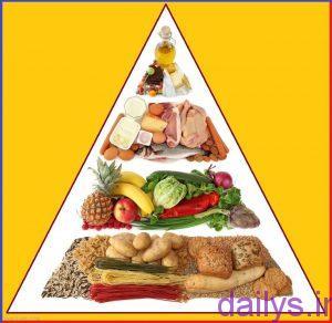 5b275048639d5 behtarintaghziye dardoranbardari irnab ir بهترین تغذیه در دوران بارداری