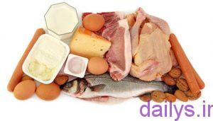 5b335d99ce826 rezhimprotoen barayelhghari irnab ir رژیم پروتئین برای لاغری