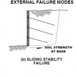 5f16c569648af نیلینگ یا میخ کوبی دیواره چیست؟ soil nailing irnab ir نیلینگ یا میخ کوبی دیواره چیست؟ (Soil Nailing)