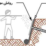5f16c5874386e نیلینگ یا میخ کوبی دیواره چیست؟ soil nailing irnab ir نیلینگ یا میخ کوبی دیواره چیست؟ (Soil Nailing)